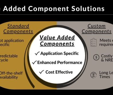 value added component solutions