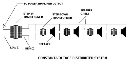 Audio Transformer Impedance Constant Voltage Distributed System