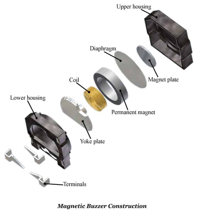 Magnetic Buzzer Construction - Exploded View